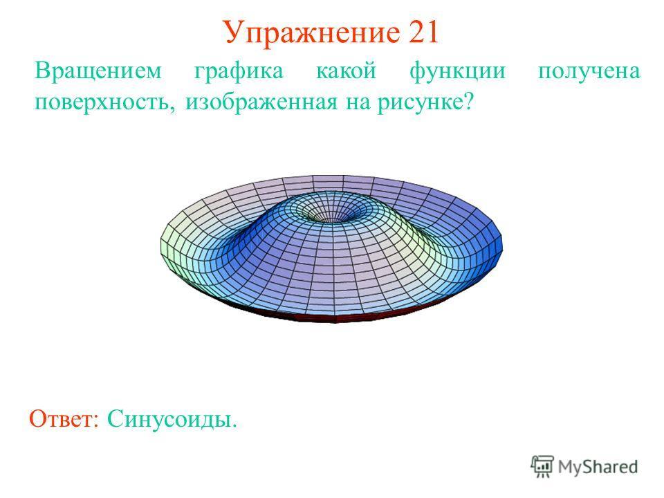 Упражнение 21 Вращением графика какой функции получена поверхность, изображенная на рисунке? Ответ: Синусоиды.