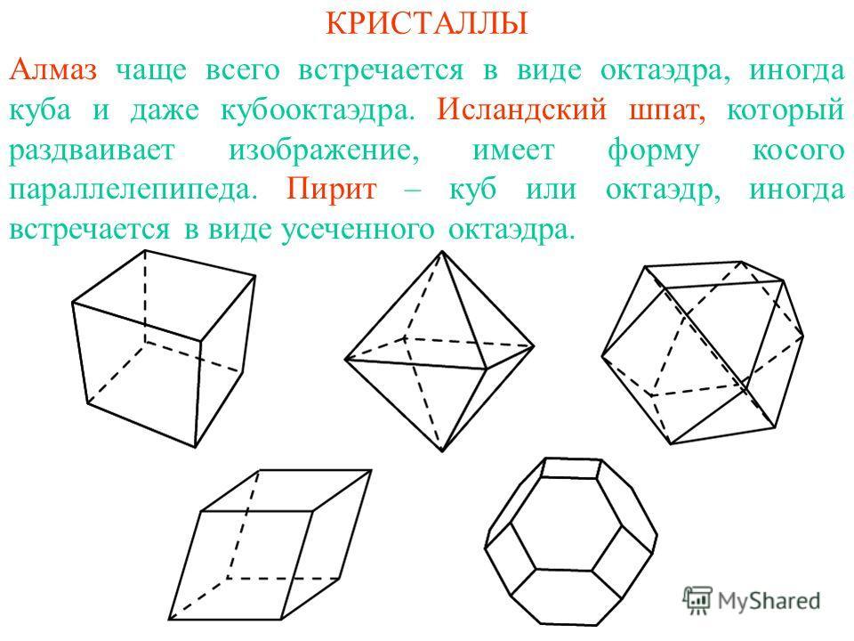 КРИСТАЛЛЫ Алмаз чаще всего встречается в виде октаэдра, иногда куба и даже кубооктаэдра. Исландский шпат, который раздваивает изображение, имеет форму косого параллелепипеда. Пирит – куб или октаэдр, иногда встречается в виде усеченного октаэдра.