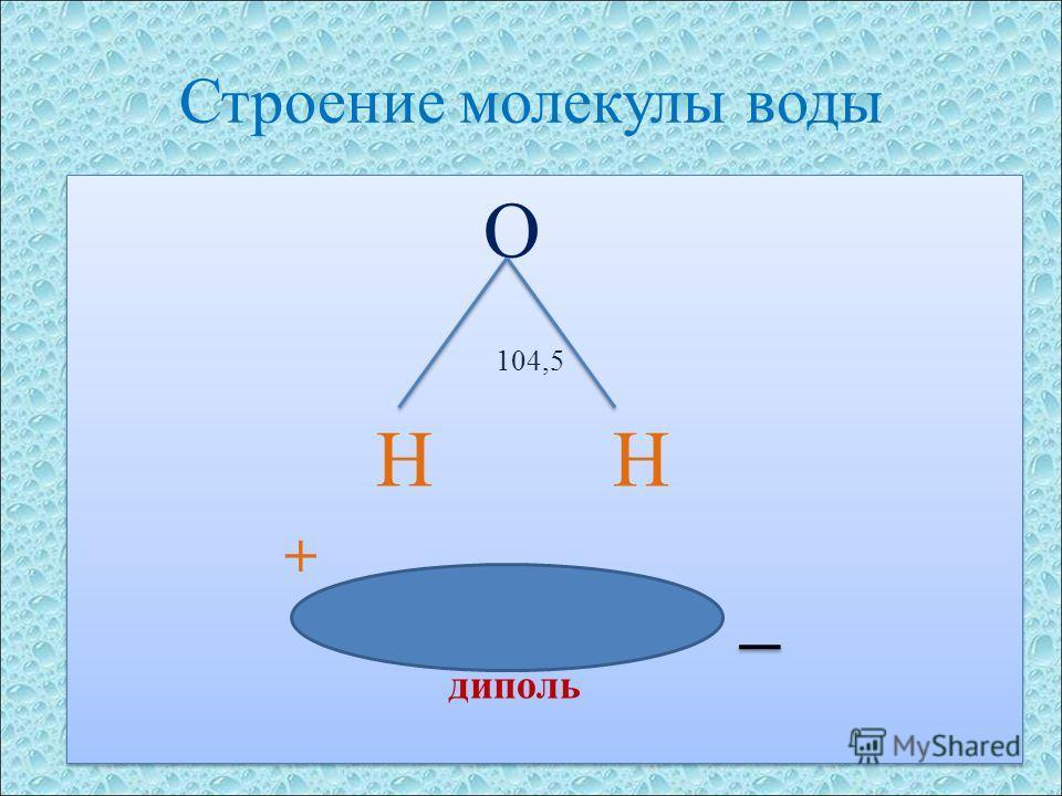 Строение молекулы воды O 104,5 H + диполь O 104,5 H + диполь