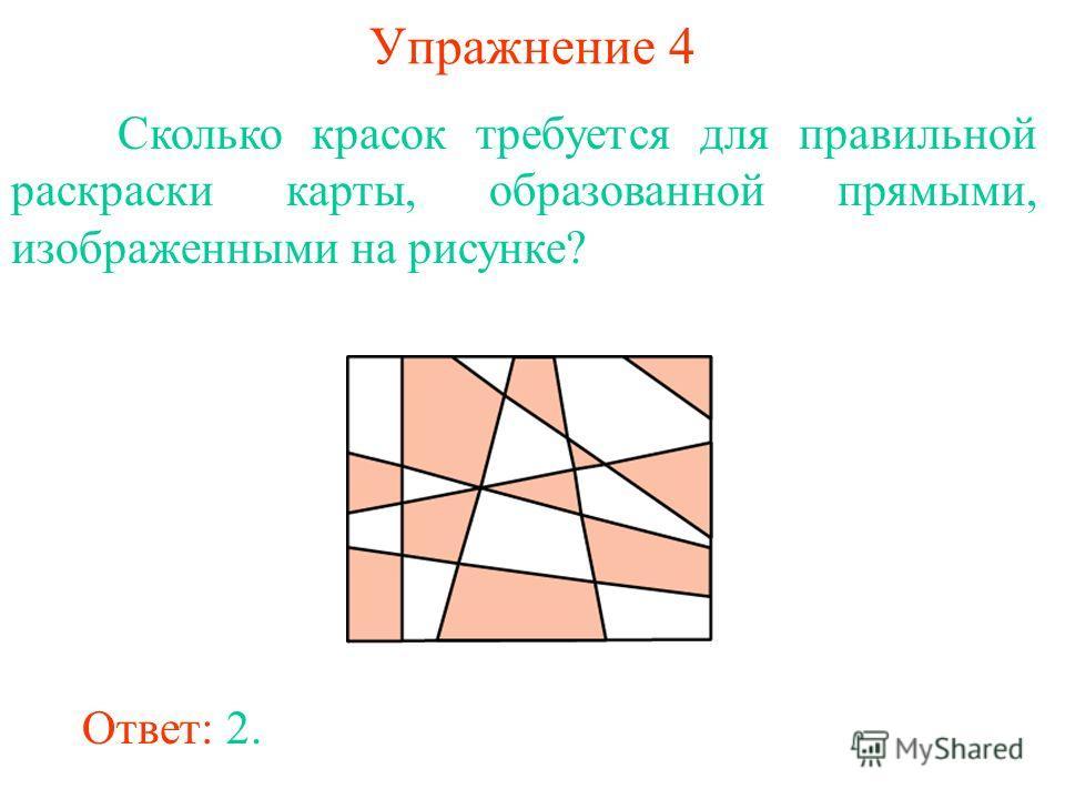 Упражнение 4 Сколько красок требуется для правильной раскраски карты, образованной прямыми, изображенными на рисунке? Ответ: 2.