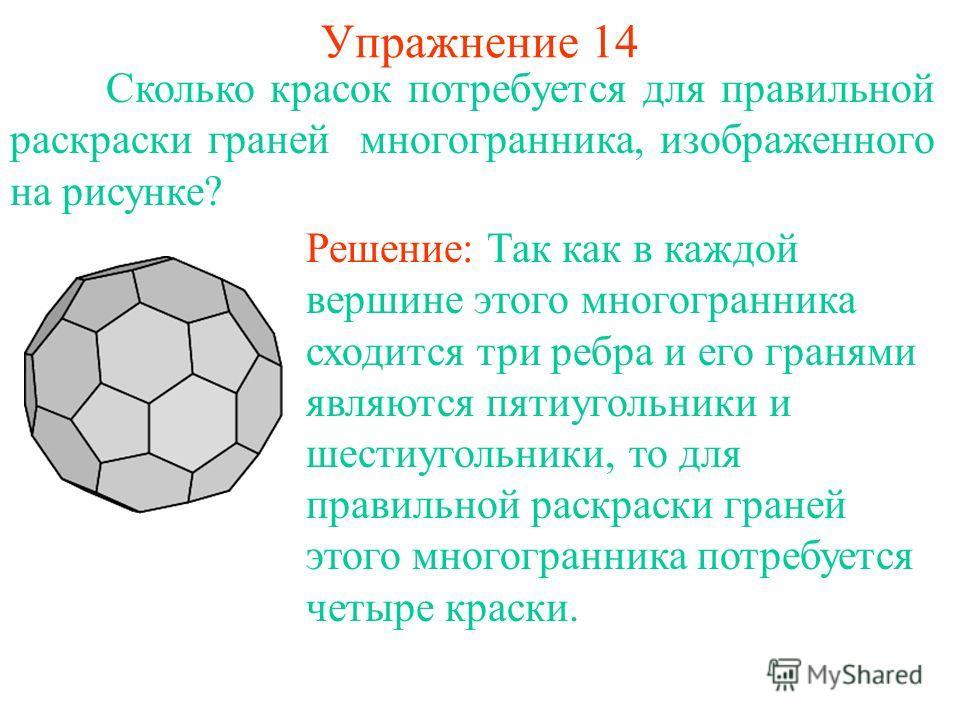 Упражнение 14 Сколько красок потребуется для правильной раскраски граней многогранника, изображенного на рисунке? Решение: Так как в каждой вершине этого многогранника сходится три ребра и его гранями являются пятиугольники и шестиугольники, то для п