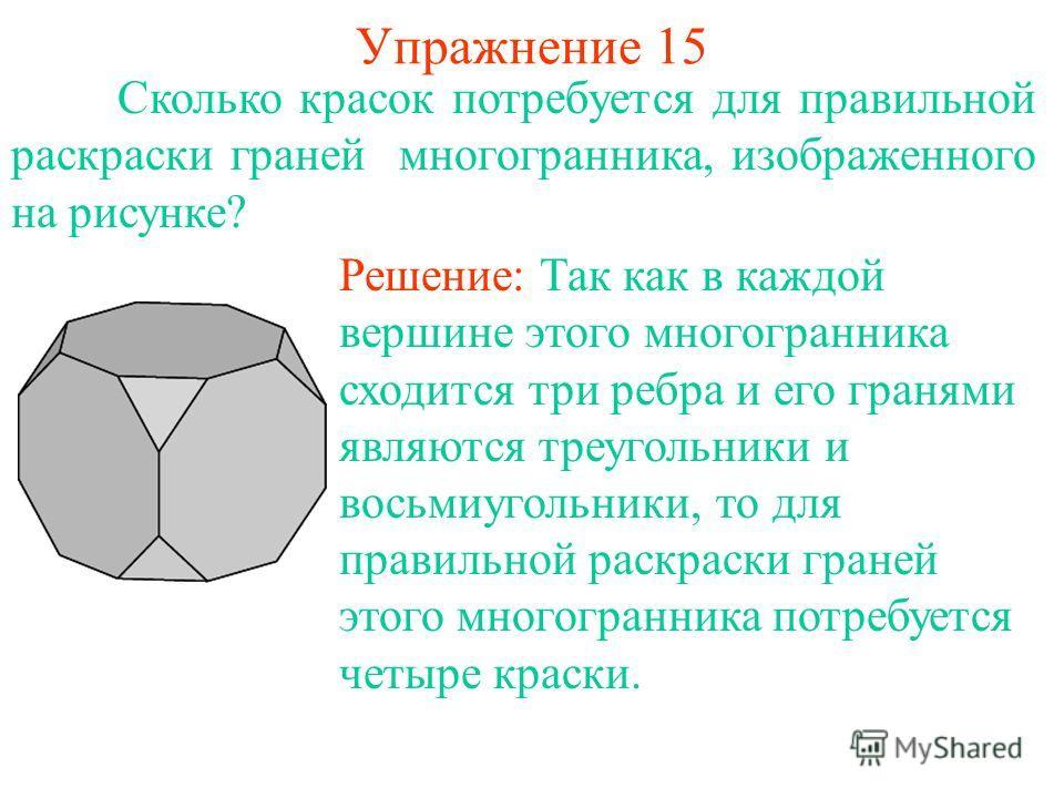 Упражнение 15 Сколько красок потребуется для правильной раскраски граней многогранника, изображенного на рисунке? Решение: Так как в каждой вершине этого многогранника сходится три ребра и его гранями являются треугольники и восьмиугольники, то для п
