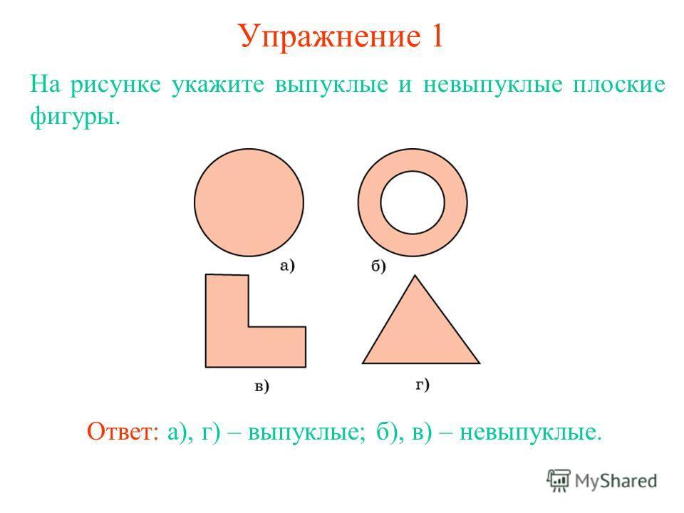Упражнение 1 На рисунке укажите выпуклые и невыпуклые плоские фигуры. Ответ: а), г) – выпуклые; б), в) – невыпуклые.