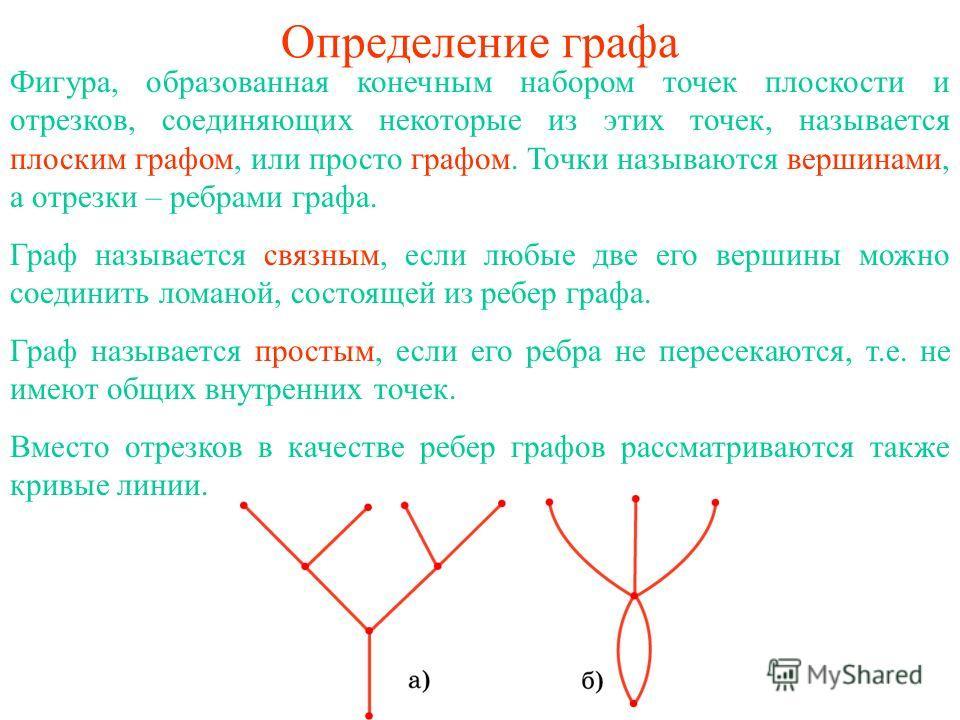 Определение графа Фигура, образованная конечным набором точек плоскости и отрезков, соединяющих некоторые из этих точек, называется плоским графом, или просто графом. Точки называются вершинами, а отрезки – ребрами графа. Граф называется связным, есл