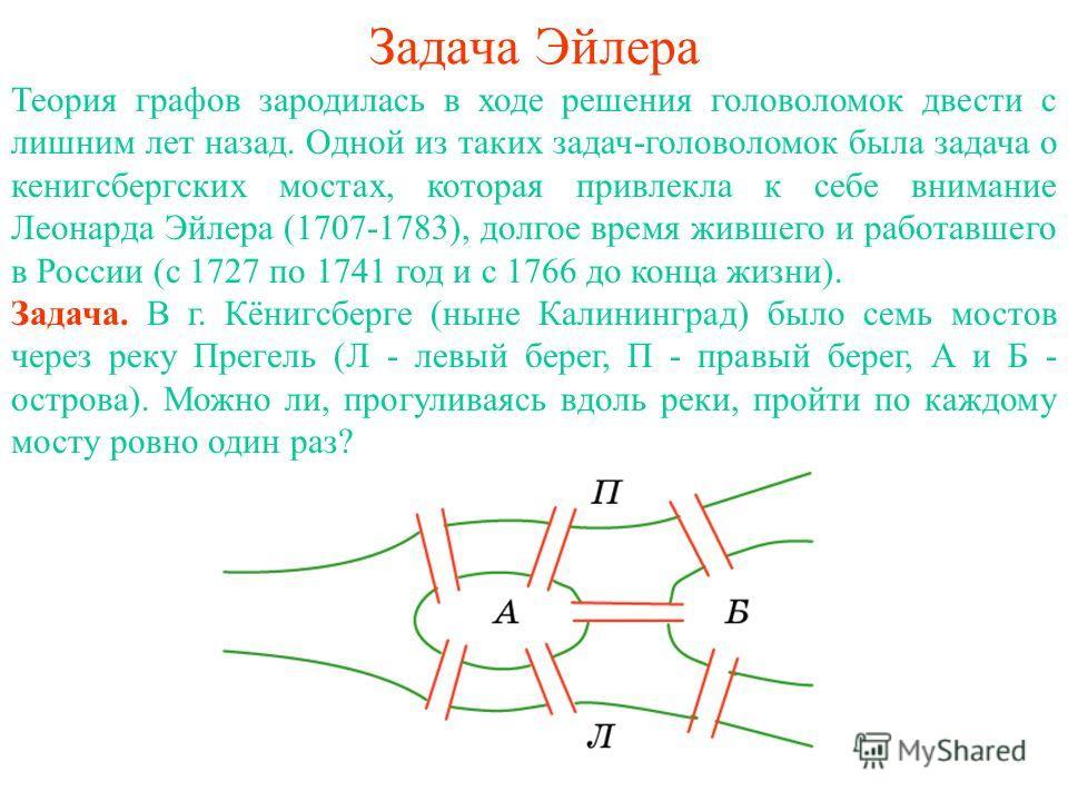 Задача Эйлера Теория графов зародилась в ходе решения головоломок двести с лишним лет назад. Одной из таких задач-головоломок была задача о кенигсбергских мостах, которая привлекла к себе внимание Леонарда Эйлера (1707-1783), долгое время жившего и р