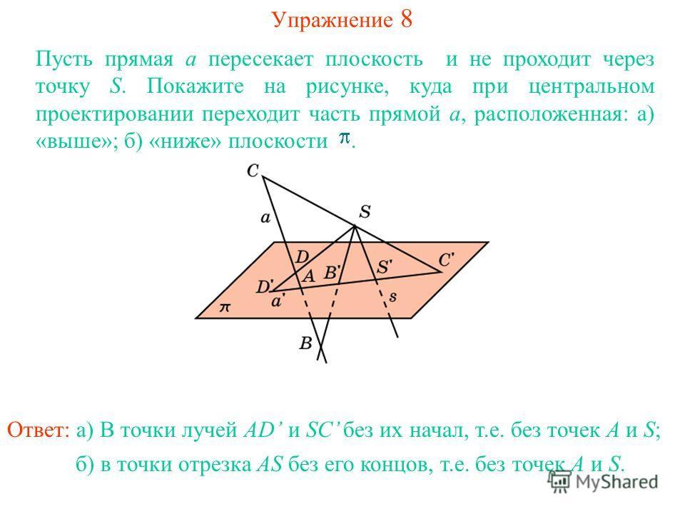 Упражнение 8 Пусть прямая a пересекает плоскость и не проходит через точку S. Покажите на рисунке, куда при центральном проектировании переходит часть прямой a, расположенная: а) «выше»; б) «ниже» плоскости. Ответ: а) В точки лучей AD и SC без их нач