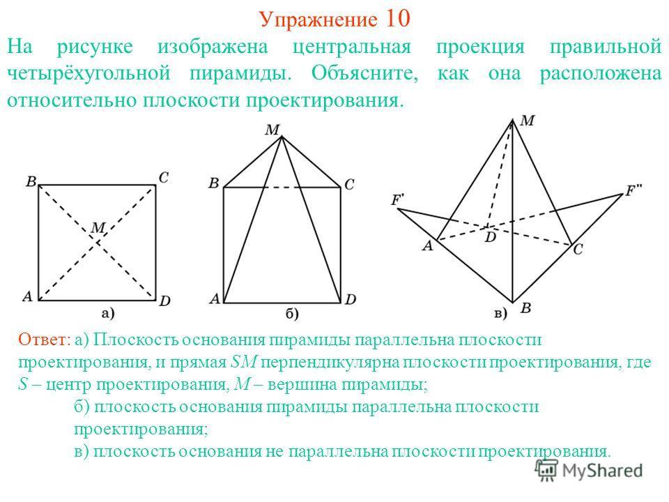 Упражнение 10 На рисунке изображена центральная проекция правильной четырёхугольной пирамиды. Объясните, как она расположена относительно плоскости проектирования. Ответ: а) Плоскость основания пирамиды параллельна плоскости проектирования, и прямая
