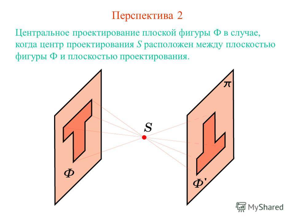 Перспектива 2 Центральное проектирование плоской фигуры Ф в случае, когда центр проектирования S расположен между плоскостью фигуры Ф и плоскостью проектирования.