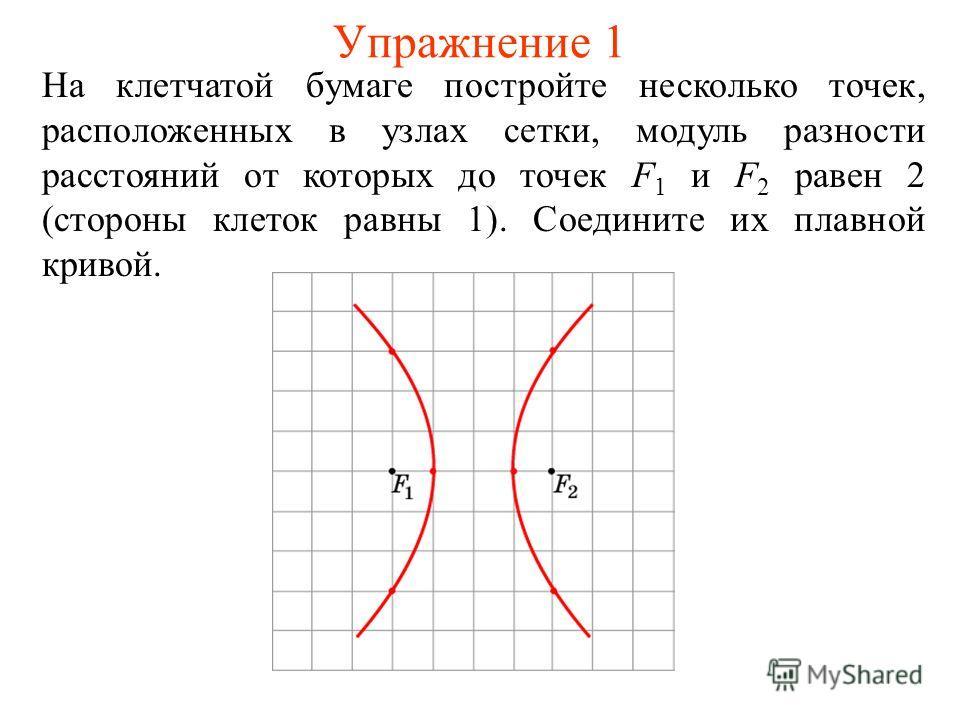 Упражнение 1 На клетчатой бумаге постройте несколько точек, расположенных в узлах сетки, модуль разности расстояний от которых до точек F 1 и F 2 равен 2 (стороны клеток равны 1). Соедините их плавной кривой.