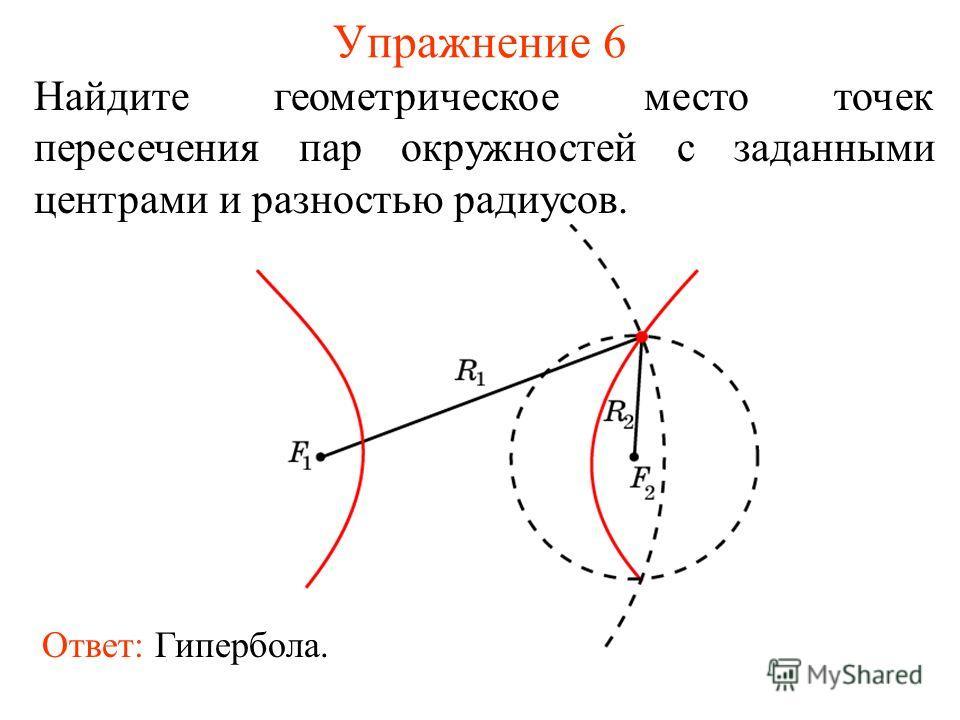 Упражнение 6 Найдите геометрическое место точек пересечения пар окружностей с заданными центрами и разностью радиусов. Ответ: Гипербола.