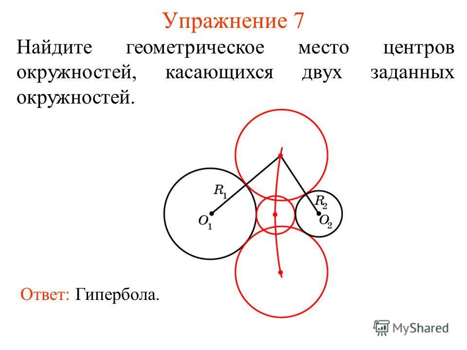 Упражнение 7 Найдите геометрическое место центров окружностей, касающихся двух заданных окружностей. Ответ: Гипербола.