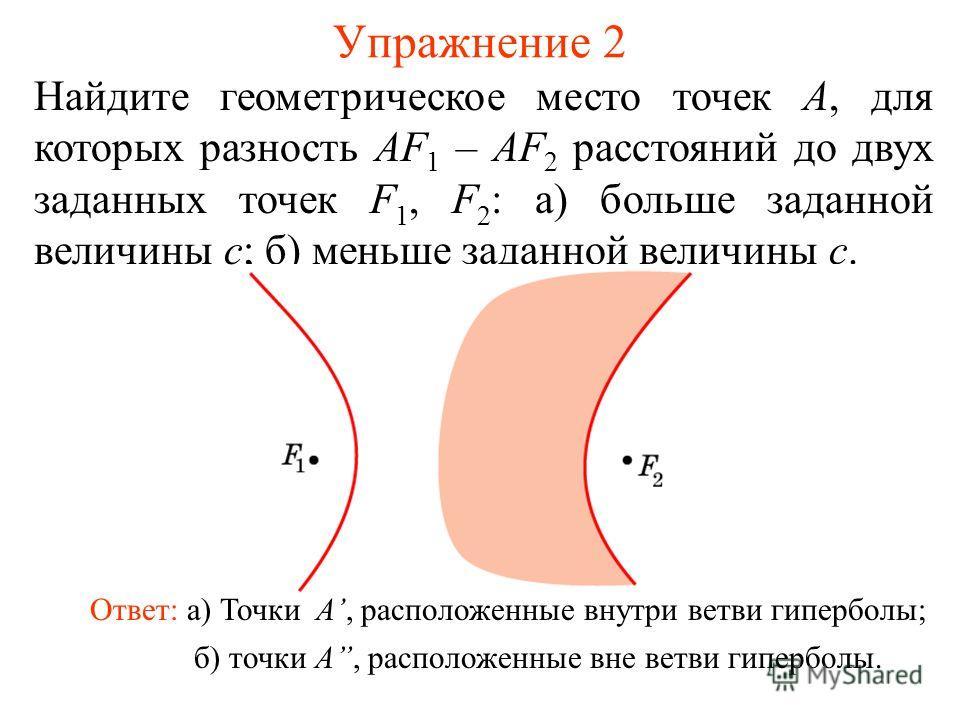 Упражнение 2 Найдите геометрическое место точек A, для которых разность AF 1 – AF 2 расстояний до двух заданных точек F 1, F 2 : а) больше заданной величины c; б) меньше заданной величины c. Ответ: а) Точки A, расположенные внутри ветви гиперболы; б)