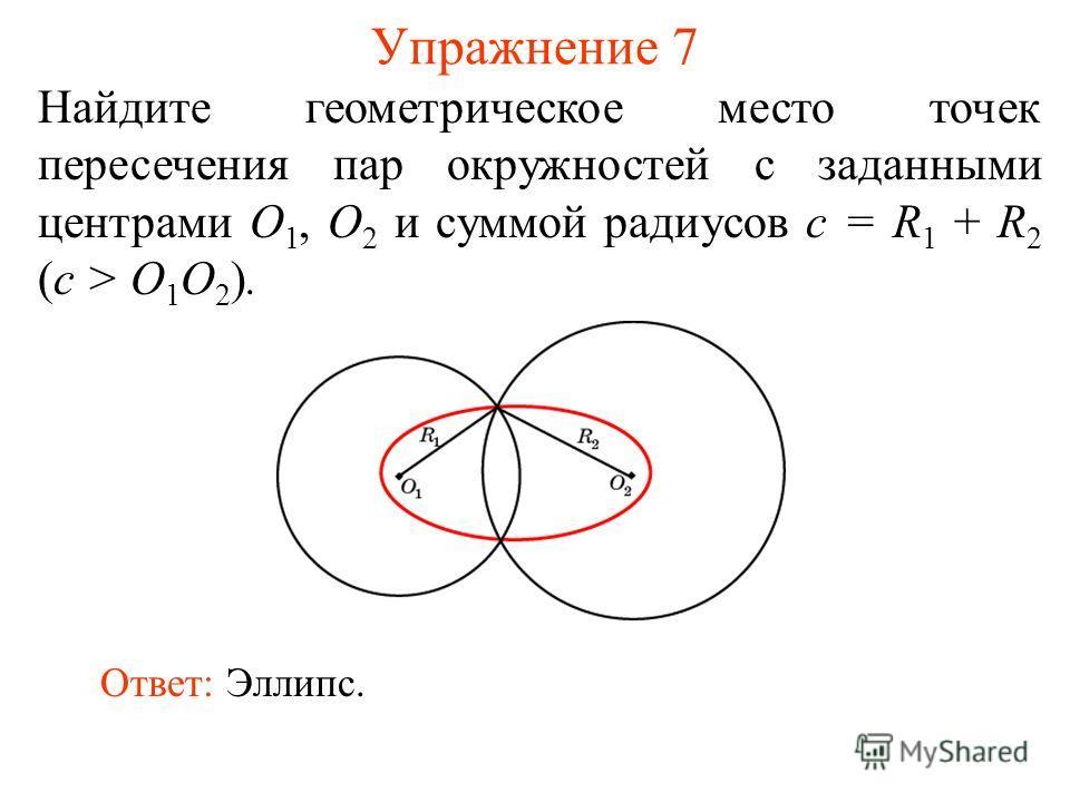 Упражнение 7 Найдите геометрическое место точек пересечения пар окружностей с заданными центрами O 1, O 2 и суммой радиусов c = R 1 + R 2 (c > O 1 O 2 ). Ответ: Эллипс.