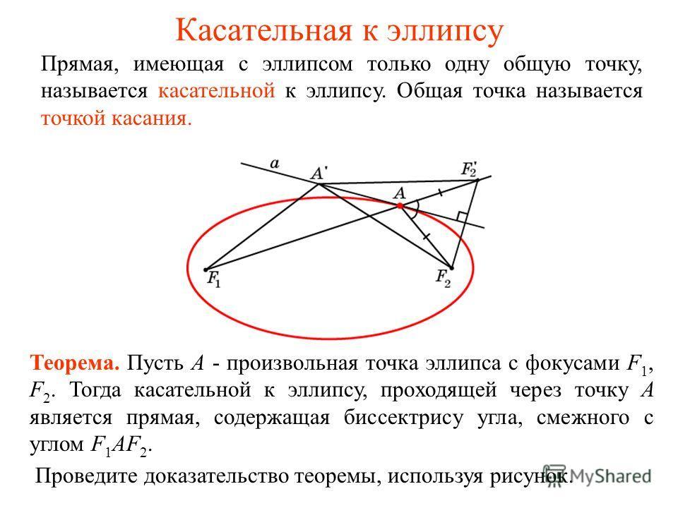 Касательная к эллипсу Прямая, имеющая с эллипсом только одну общую точку, называется касательной к эллипсу. Общая точка называется точкой касания. Теорема. Пусть А - произвольная точка эллипса с фокусами F 1, F 2. Тогда касательной к эллипсу, проходя