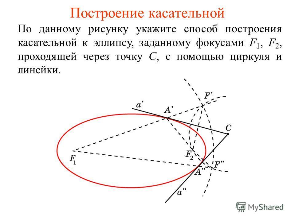 Построение касательной По данному рисунку укажите способ построения касательной к эллипсу, заданному фокусами F 1, F 2, проходящей через точку C, с помощью циркуля и линейки.