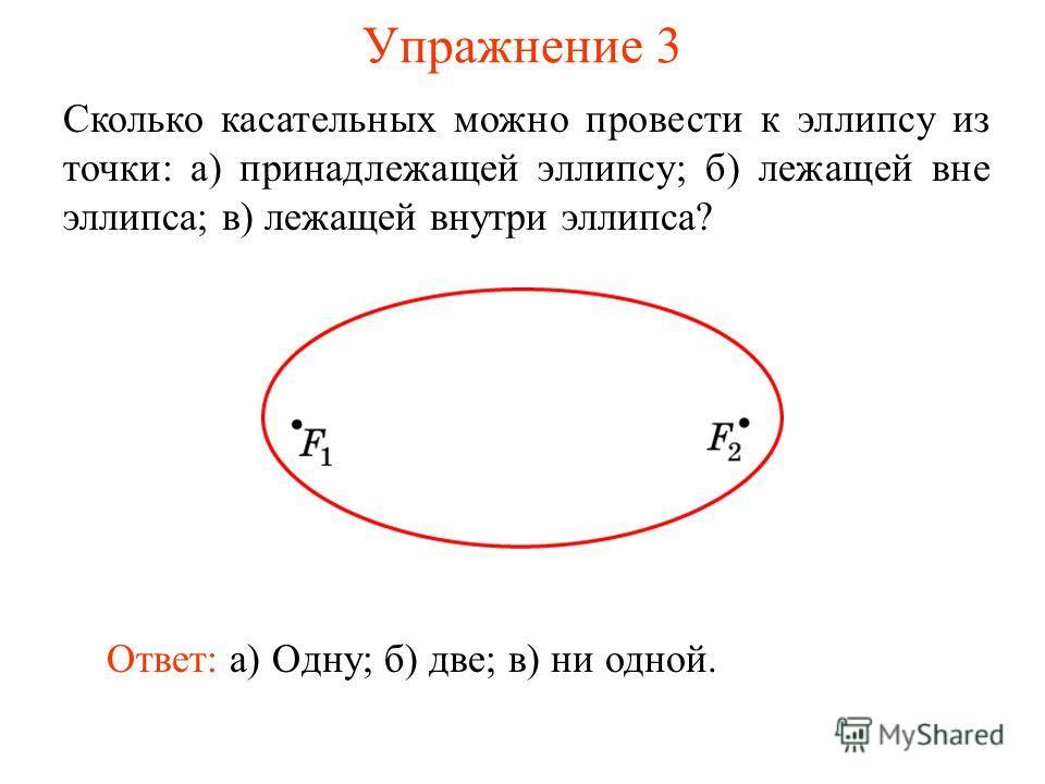 Упражнение 3 Сколько касательных можно провести к эллипсу из точки: а) принадлежащей эллипсу; б) лежащей вне эллипса; в) лежащей внутри эллипса? Ответ: а) Одну; б) две; в) ни одной.