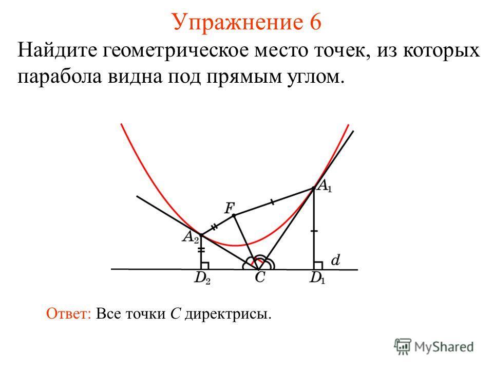 Упражнение 6 Найдите геометрическое место точек, из которых парабола видна под прямым углом. Ответ: Все точки C директрисы.