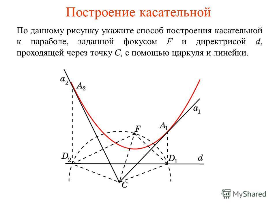 Построение касательной По данному рисунку укажите способ построения касательной к параболе, заданной фокусом F и директрисой d, проходящей через точку C, с помощью циркуля и линейки.