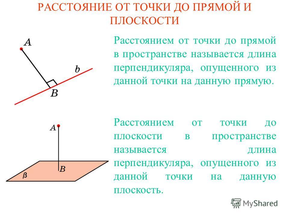 РАССТОЯНИЕ ОТ ТОЧКИ ДО ПРЯМОЙ И ПЛОСКОСТИ Расстоянием от точки до прямой в пространстве называется длина перпендикуляра, опущенного из данной точки на данную прямую. Расстоянием от точки до плоскости в пространстве называется длина перпендикуляра, оп