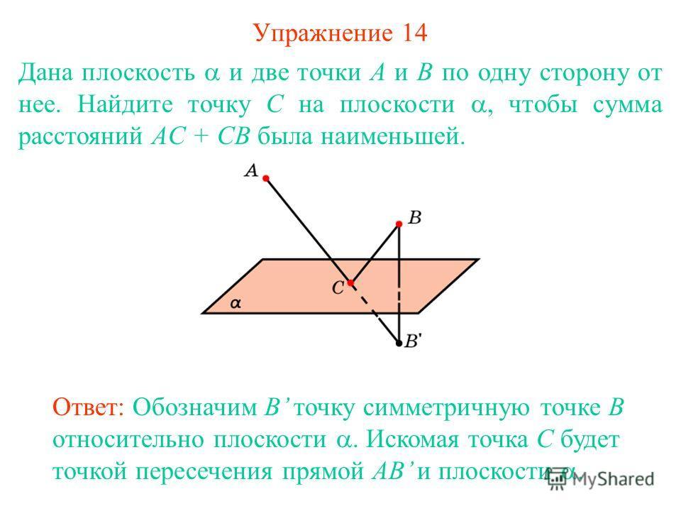 Упражнение 14 Дана плоскость и две точки A и B по одну сторону от нее. Найдите точку C на плоскости, чтобы сумма расстояний AC + CB была наименьшей. Ответ: Обозначим B точку симметричную точке B относительно плоскости. Искомая точка C будет точкой пе
