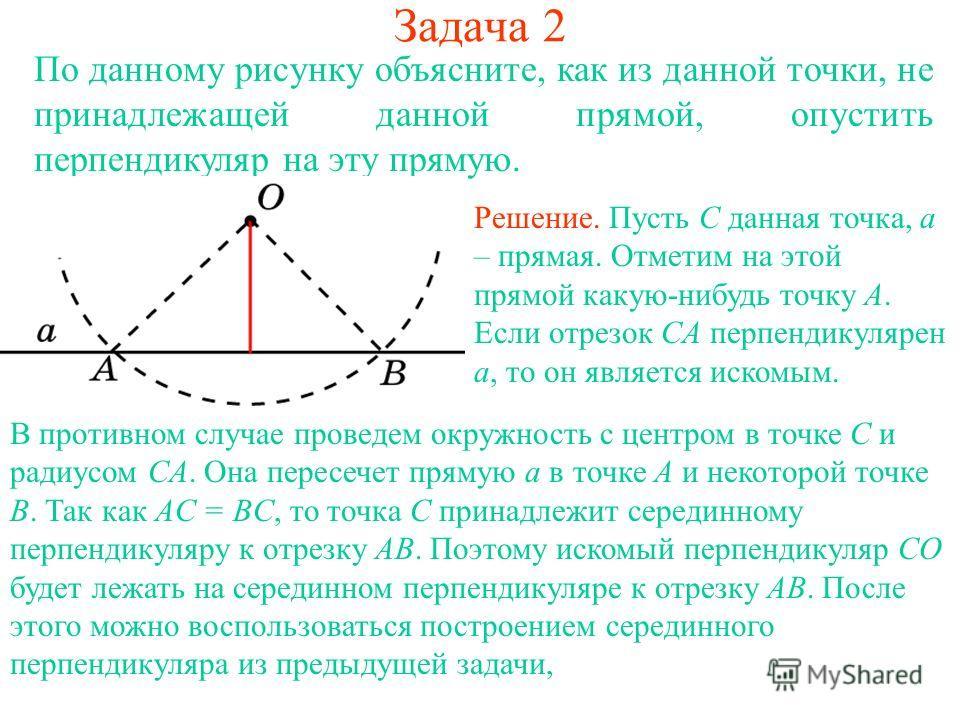 Задача 2 По данному рисунку объясните, как из данной точки, не принадлежащей данной прямой, опустить перпендикуляр на эту прямую. В противном случае проведем окружность с центром в точке C и радиусом CA. Она пересечет прямую a в точке A и некоторой т