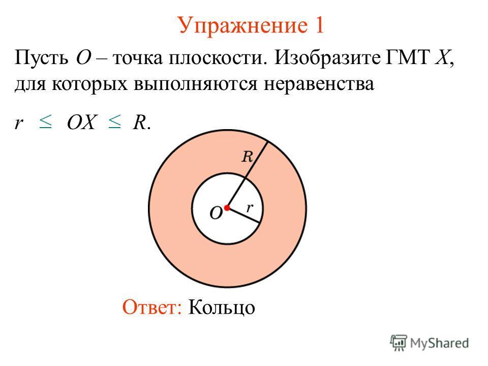 Упражнение 1 Пусть O – точка плоскости. Изобразите ГМТ X, для которых выполняются неравенства r OX R. Ответ: Кольцо