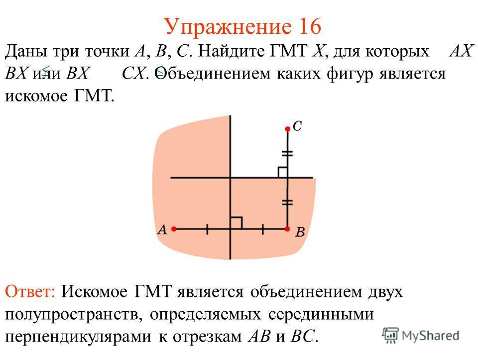 Упражнение 16 Даны три точки A, B, C. Найдите ГМТ X, для которых AX BX или BX CX. Объединением каких фигур является искомое ГМТ. Ответ: Искомое ГМТ является объединением двух полупространств, определяемых серединными перпендикулярами к отрезкам AB и