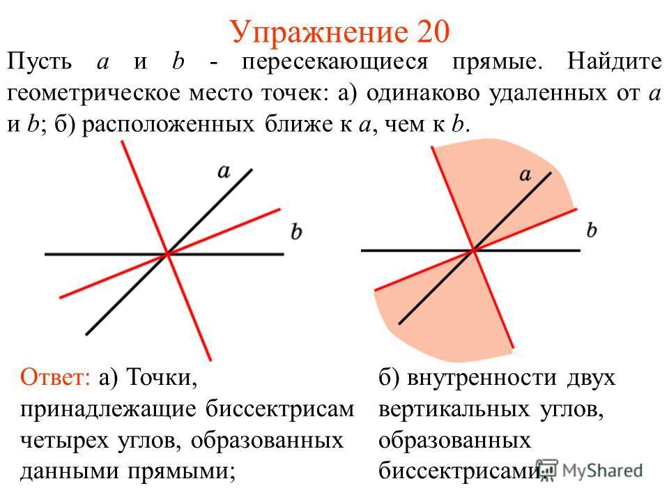 Упражнение 20 Ответ: а) Точки, принадлежащие биссектрисам четырех углов, образованных данными прямыми; б) внутренности двух вертикальных углов, образованных биссектрисами. Пусть a и b - пересекающиеся прямые. Найдите геометрическое место точек: а) од