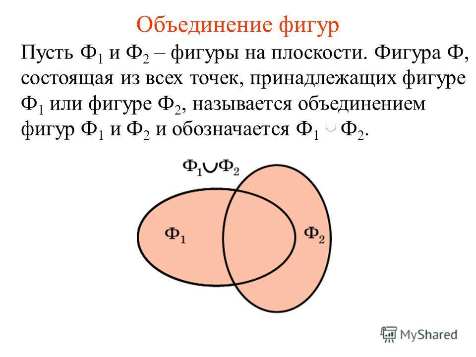 Объединение фигур Пусть Ф 1 и Ф 2 – фигуры на плоскости. Фигура Ф, состоящая из всех точек, принадлежащих фигуре Ф 1 или фигуре Ф 2, называется объединением фигур Ф 1 и Ф 2 и обозначается Ф 1 Ф 2.