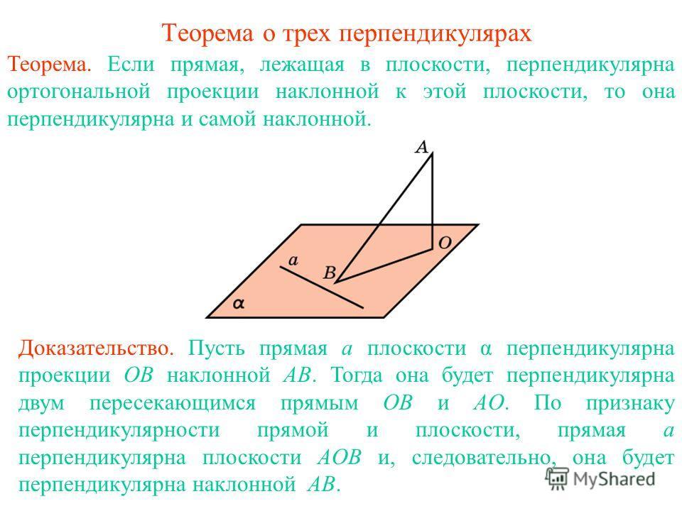 Теорема о трех перпендикулярах Теорема. Если прямая, лежащая в плоскости, перпендикулярна ортогональной проекции наклонной к этой плоскости, то она перпендикулярна и самой наклонной. Доказательство. Пусть прямая а плоскости α перпендикулярна проекции