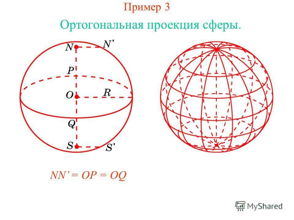 Пример 3 Ортогональная проекция сферы. NN = OP = OQ