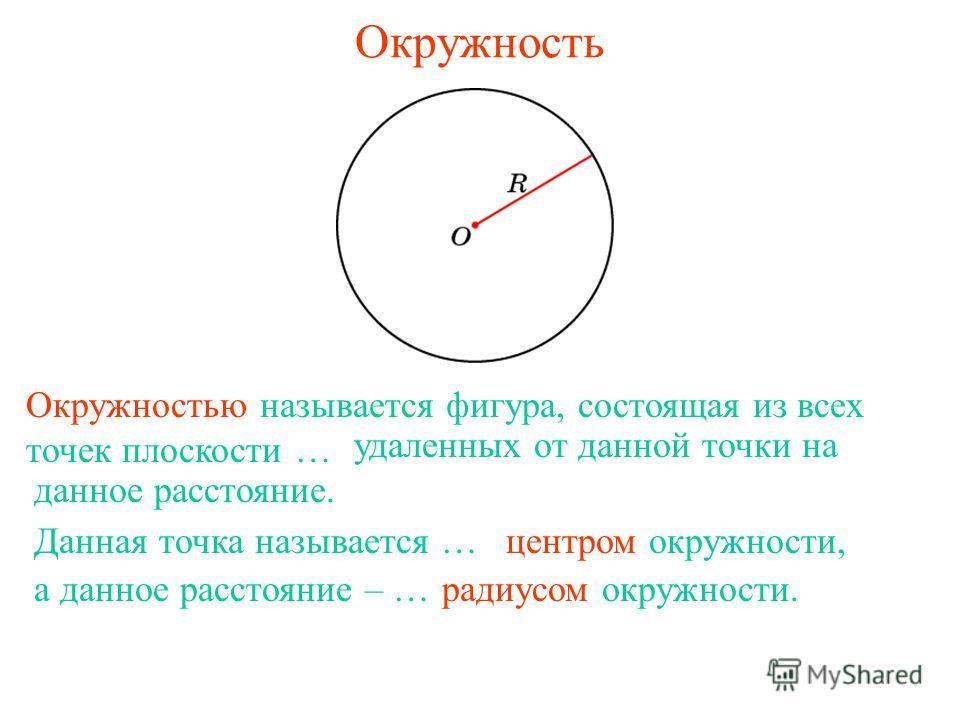 Окружность Окружностью называется фигура, состоящая из всех точек плоскости … удаленных от данной точки на данное расстояние. Данная точка называется …центром окружности, а данное расстояние – …радиусом окружности.