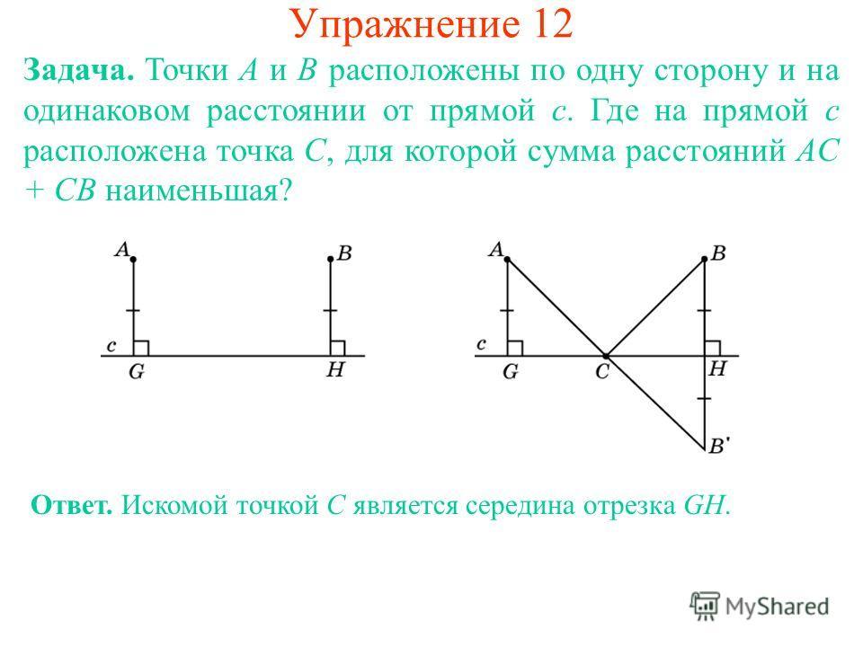 Упражнение 12 Задача. Точки A и B расположены по одну сторону и на одинаковом расстоянии от прямой c. Где на прямой c расположена точка C, для которой сумма расстояний AC + CB наименьшая? Ответ. Искомой точкой C является середина отрезка GH.