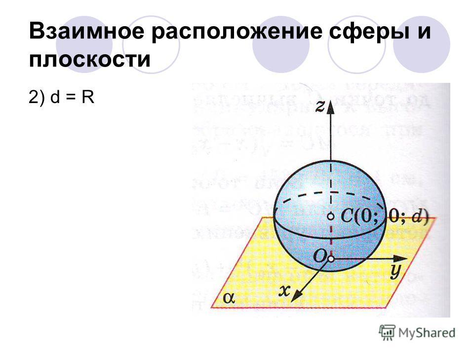 Взаимное расположение сферы и плоскости 2) d = R