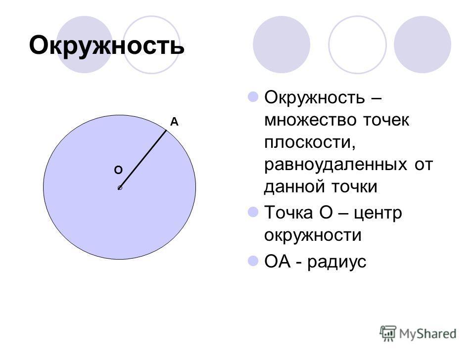 Конспект урока по теме сфера уравнение сферы