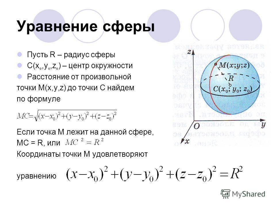 Уравнение сферы Пусть R – радиус сферы С(х,у,z) – центр окружности Расстояние от произвольной точки М(х,у,z) до точки С найдем по формуле Если точка М лежит на данной сфере, МС = R, или Координаты точки М удовлетворяют уравнению