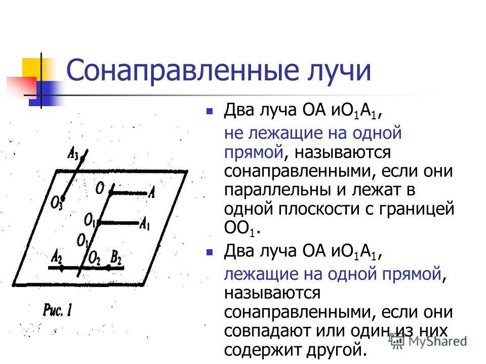 Сонаправленные лучи Два луча ОА иО 1 А 1, не лежащие на одной прямой, называются сонаправленными, если они параллельны и лежат в одной плоскости с границей ОО 1. Два луча ОА иО 1 А 1, лежащие на одной прямой, называются сонаправленными, если они совп