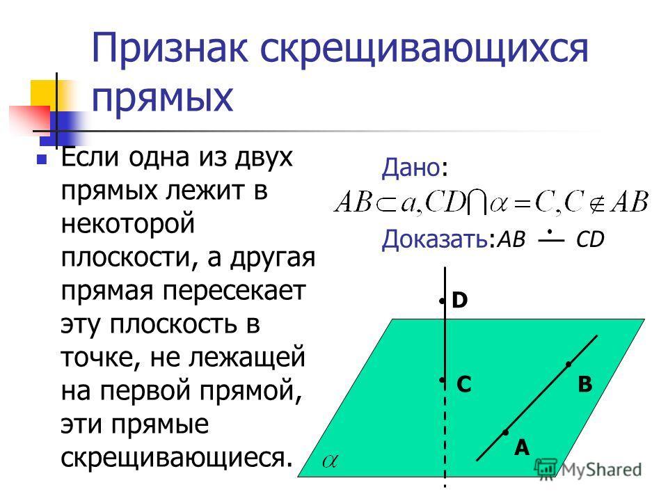 Признак скрещивающихся прямых Если одна из двух прямых лежит в некоторой плоскости, а другая прямая пересекает эту плоскость в точке, не лежащей на первой прямой, эти прямые скрещивающиеся. Дано: Доказать: A B D C ABCD