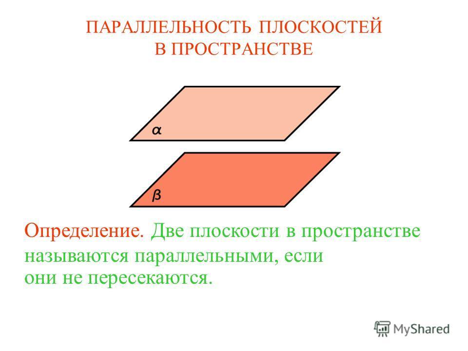 Определение. Две плоскости в пространстве называются параллельными, если они не пересекаются. ПАРАЛЛЕЛЬНОСТЬ ПЛОСКОСТЕЙ В ПРОСТРАНСТВЕ
