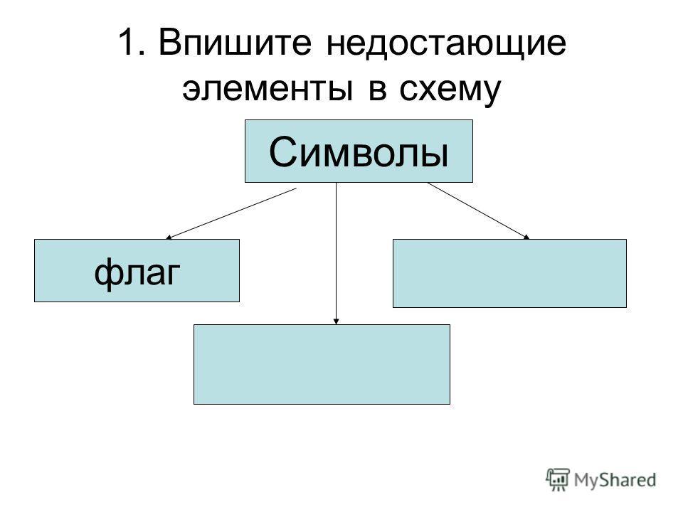 1. Впишите недостающие элементы в схему Символы флаг
