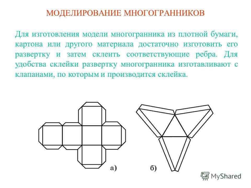 Для изготовления модели многогранника из плотной бумаги, картона или другого материала достаточно изготовить его развертку и затем склеить соответствующие ребра. Для удобства склейки развертку многогранника изготавливают с клапанами, по которым и про