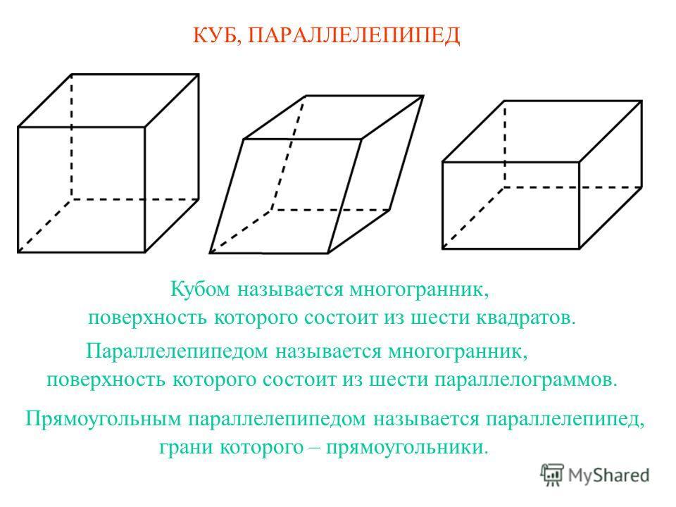 КУБ, ПАРАЛЛЕЛЕПИПЕД Параллелепипедом называется многогранник, поверхность которого состоит из шести параллелограммов. Прямоугольным параллелепипедом называется параллелепипед, грани которого – прямоугольники. Кубом называется многогранник, поверхност