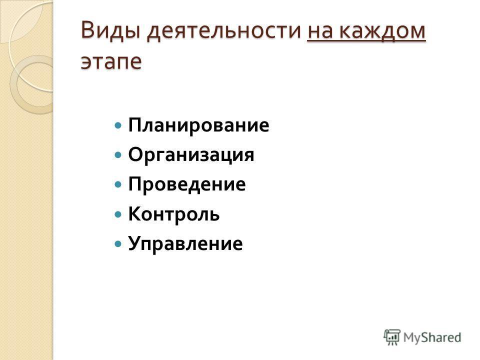 Виды деятельности на каждом этапе Планирование Организация Проведение Контроль Управление