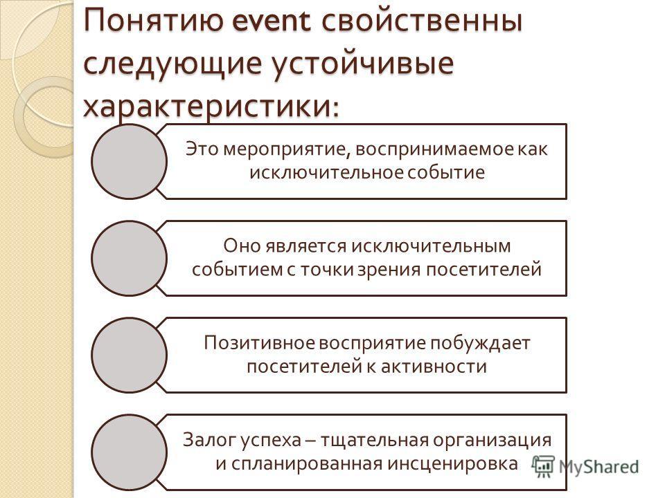 Понятию event свойственны следующие устойчивые характеристики : Это мероприятие, воспринимаемое как исключительное событие Оно является исключительным событием с точки зрения посетителей Позитивное восприятие побуждает посетителей к активности Залог