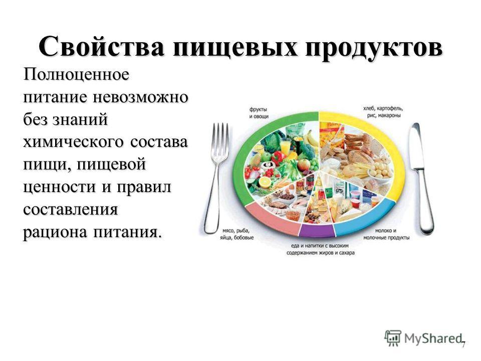 Свойства пищевых продуктов Полноценное питание невозможно без знаний химического состава пищи, пищевой ценности и правил составления рациона питания. Полноценное питание невозможно без знаний химического состава пищи, пищевой ценности и правил состав