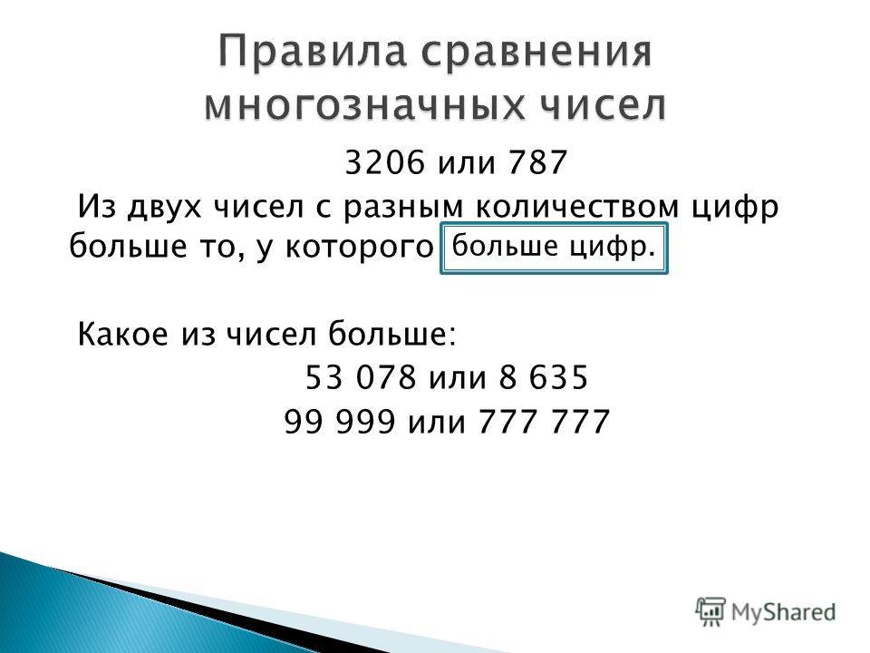3206 или 787 Из двух чисел с разным количеством цифр больше то, у которого … Какое из чисел больше: 53 078 или 8 635 99 999 или 777 777 больше цифр.