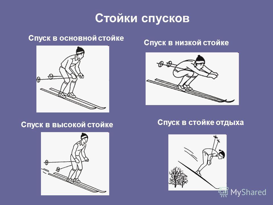 Стойки спусков Спуск в основной стойке Спуск в низкой стойке Спуск в высокой стойке Спуск в стойке отдыха