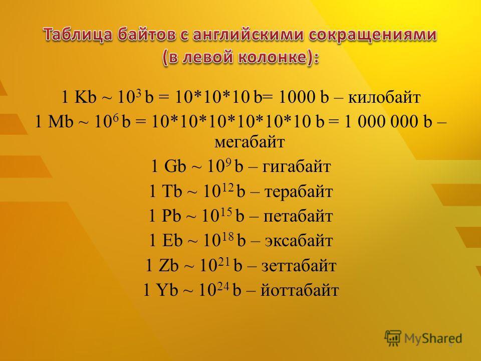 1 Kb ~ 10 3 b = 10*10*10 b= 1000 b – килобайт 1 Mb ~ 10 6 b = 10*10*10*10*10*10 b = 1 000 000 b – мегабайт 1 Gb ~ 10 9 b – гигабайт 1 Tb ~ 10 12 b – терабайт 1 Pb ~ 10 15 b – петабайт 1 Eb ~ 10 18 b – эксабайт 1 Zb ~ 10 21 b – зеттабайт 1 Yb ~ 10 24