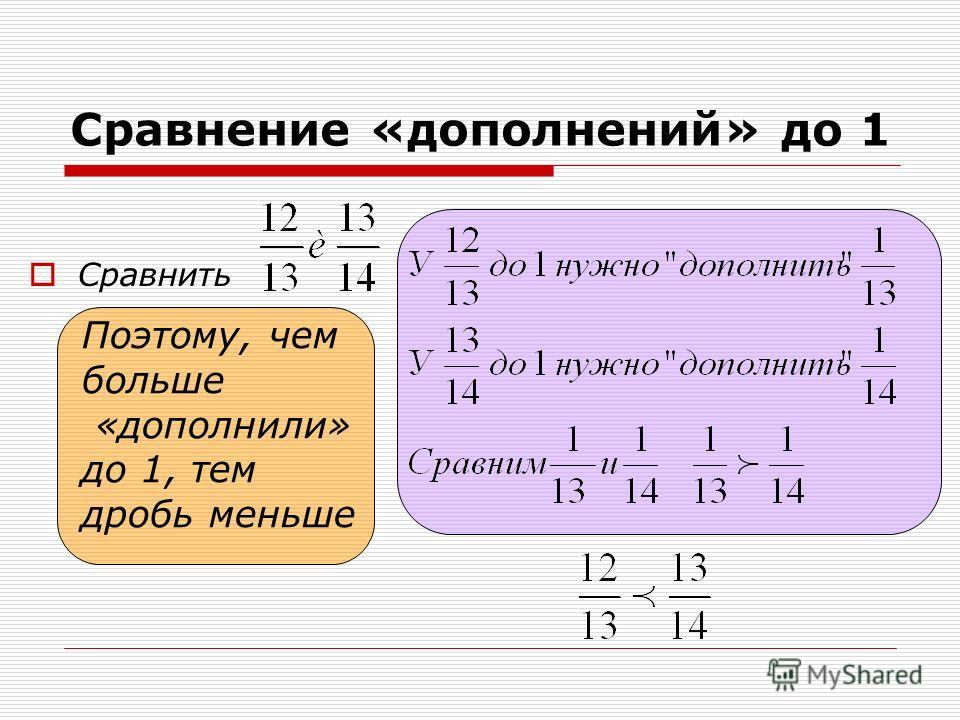 Сравнение «дополнений» до 1 Сравнить Поэтому, чем больше «дополнили» до 1, тем дробь меньше