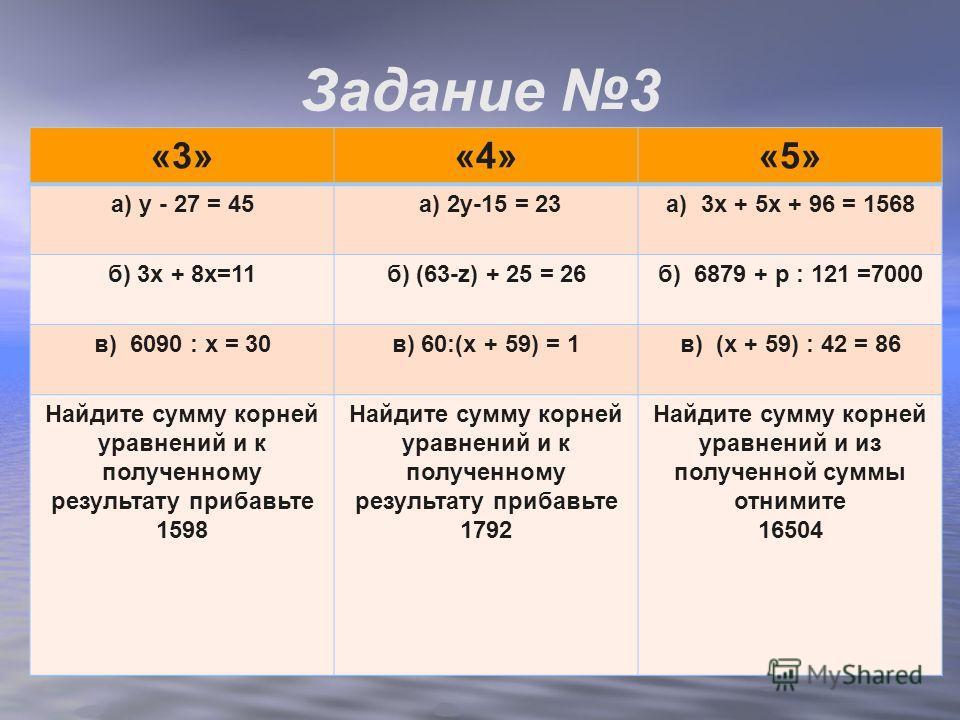 Задание 3 «3»«4»«5» а) у - 27 = 45 а) 2у-15 = 23а) 3х + 5х + 96 = 1568 б) 3х + 8х=11б) (63-z) + 25 = 26б) 6879 + р : 121 =7000 в) 6090 : х = 30в) 60:(х + 59) = 1в) (х + 59) : 42 = 86 Найдите сумму корней уравнений и к полученному результату прибавьте